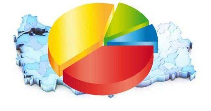 Son anketten çıkan yüzde 53'lük büyük destek