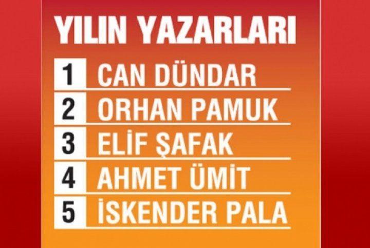 2015'in kazananı Erdoğan oldu