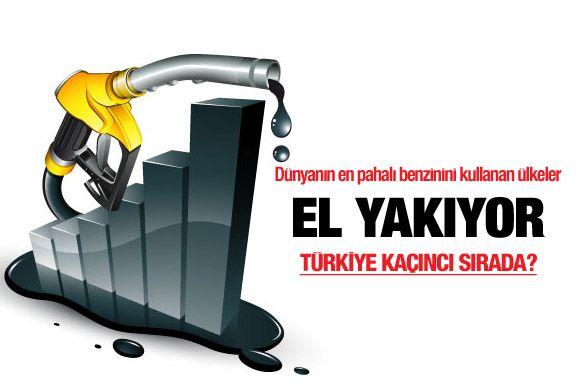 Dünyanın en pahalı benzinini kullanan ülkeler