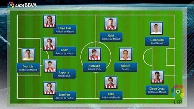 La Liga'da yılın 11'i