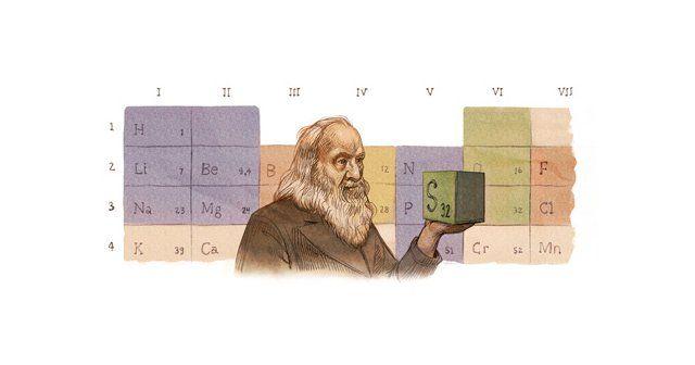 Google'ın unutmadığı Dmitri Mendeleev kimdir?