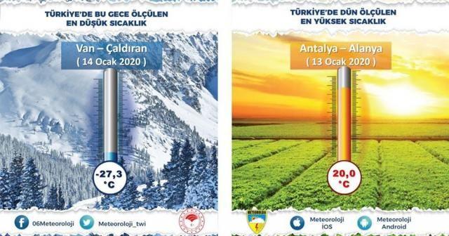 Türkiye'nin en soğuk yerleşim yeri - 27,3 derece ile Çaldıran ilçesi oldu
