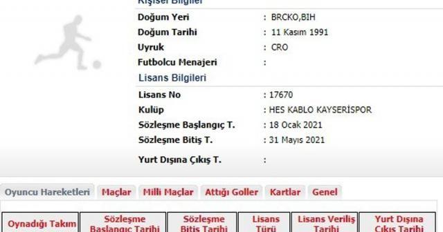 Kayserispor'da Anton Maglica'nın lisansı çıktı